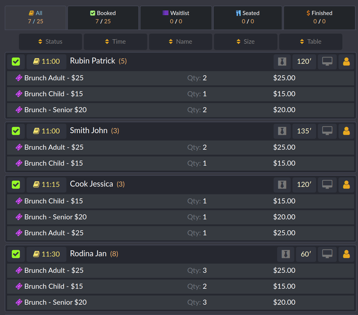 Dashboard showing payments - Click to Enlarge